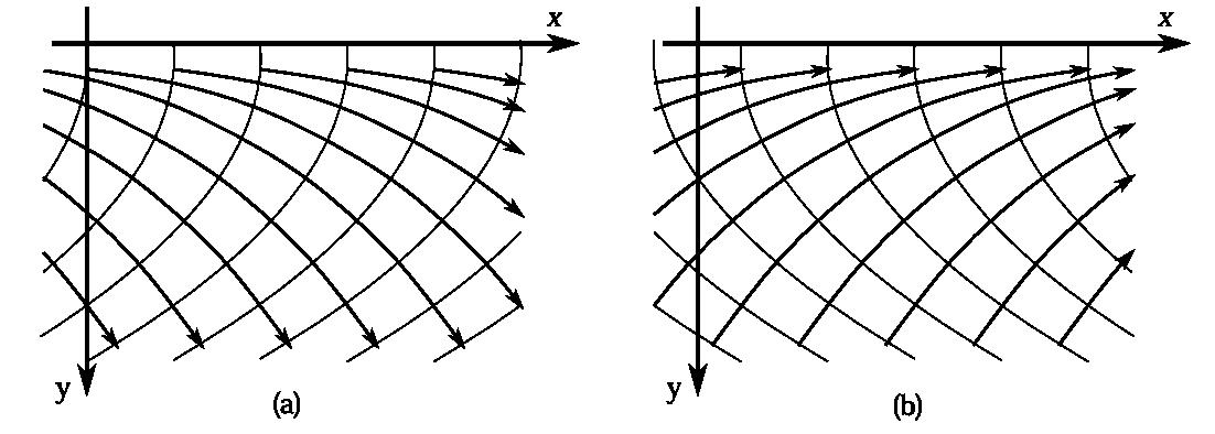 ハミルトンヤコビの方程式-解析...